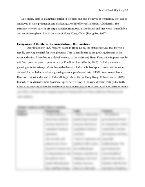 A Market Feasibility Study of South China, India and Vietnam - Page 10